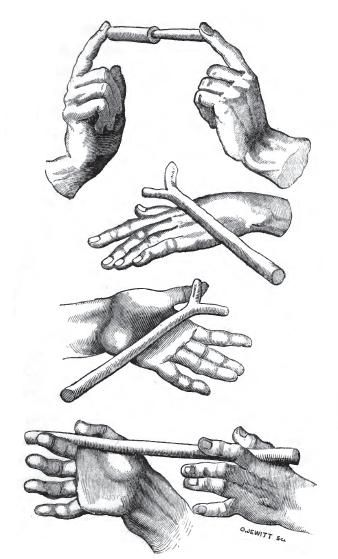 "The Divining Rod, Posotions of the Hands  From ""Lettres qui"