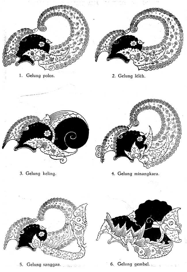 Mewarnai sketsa gambar wayang bima terbaru kataucap. Berbagai Macam Gelung Pada Karakter Wayang Kulit Gaya Surakarta Seni Pola Seni Tradisional Cinta Seni
