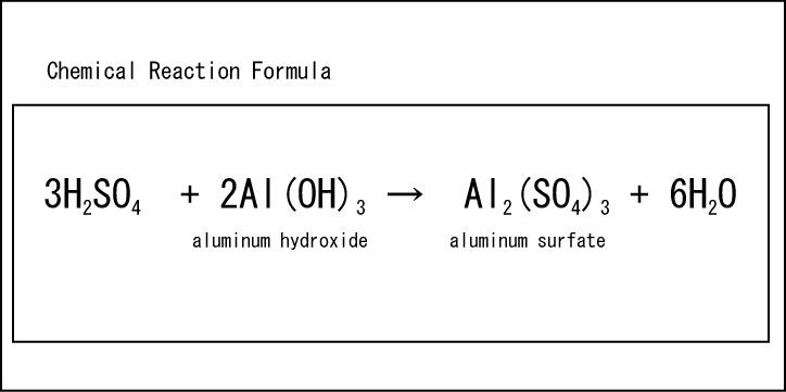 Exothermic Reaction Equation Examples All Things Chemical