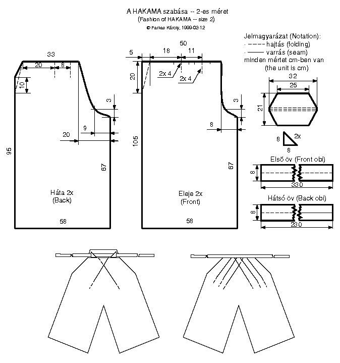 hakama pants pattern | Sewing patterns, Pattern, Japanese