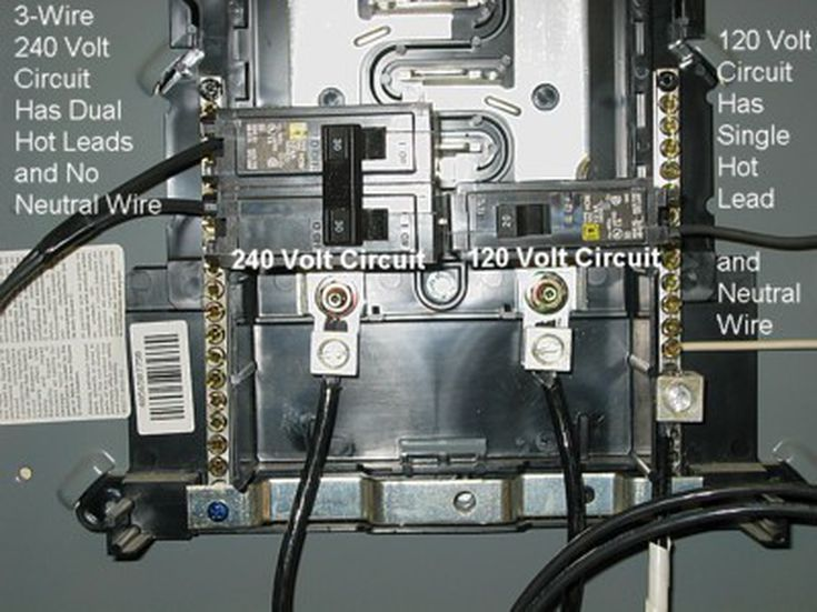 Installing a 240-Volt Circuit Breaker for a 30-Amp Appliance Outlet ...
