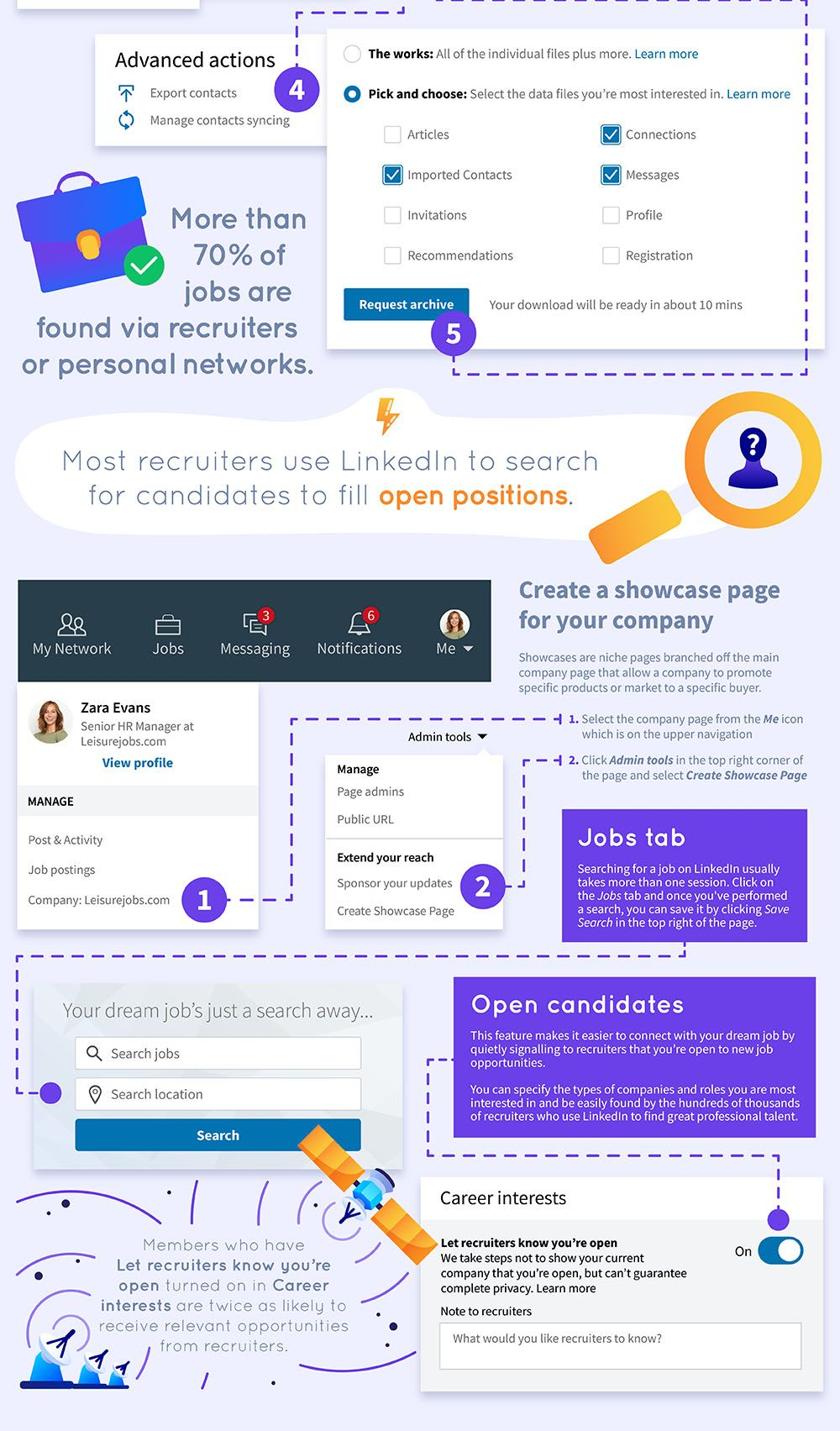 The Ultimate LinkedIn Cheat Sheet 2019 version in 2020