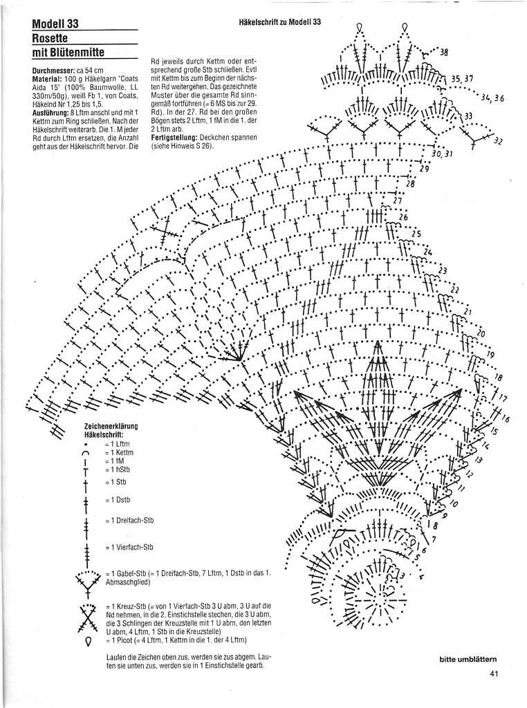Crochet doily diagram image by Inas Badran on Doilies
