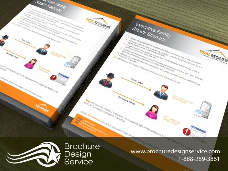 Brochure Design - Inspiration, Samples, Examples, Templates, Sizes - software brochure