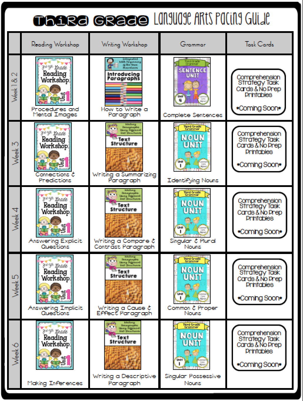 language arts pacing guide 3rd grade pinterest language arts rh pinterest com 3rd Grade Science 3rd Grade Math