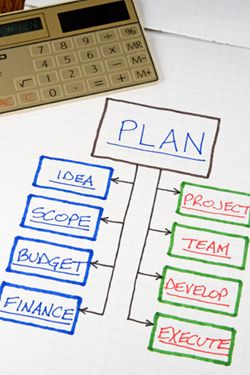 Help writing a small business plan