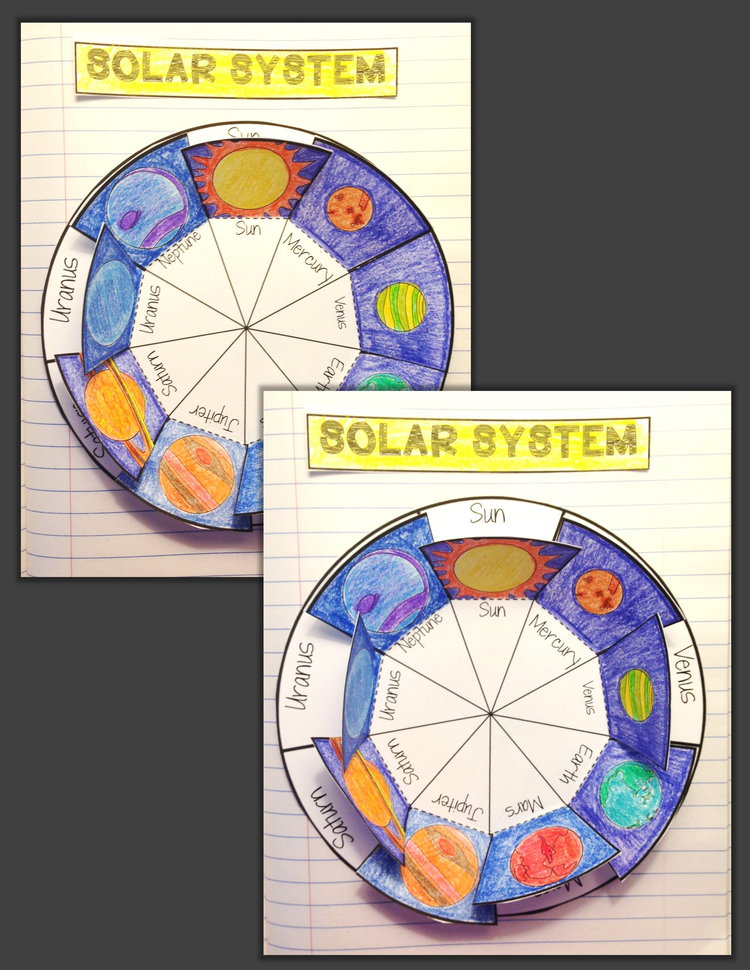 The Solar System Planets Wheel Interactive Notebook Activity