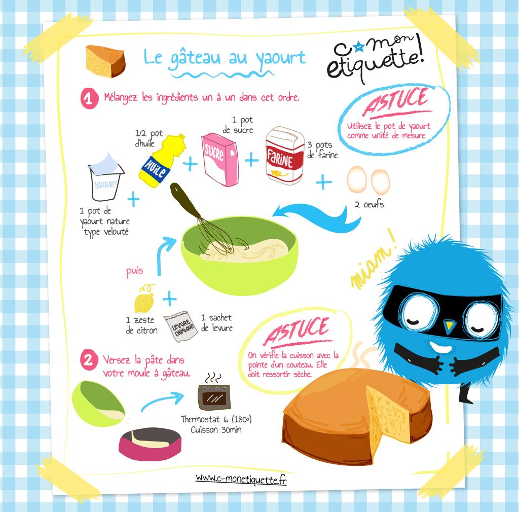 gateau yaourt recette gateau au yaourt
