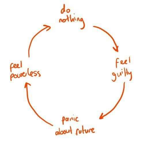Some people newd to break this cycle! This cycle calls depression! Not healthy.