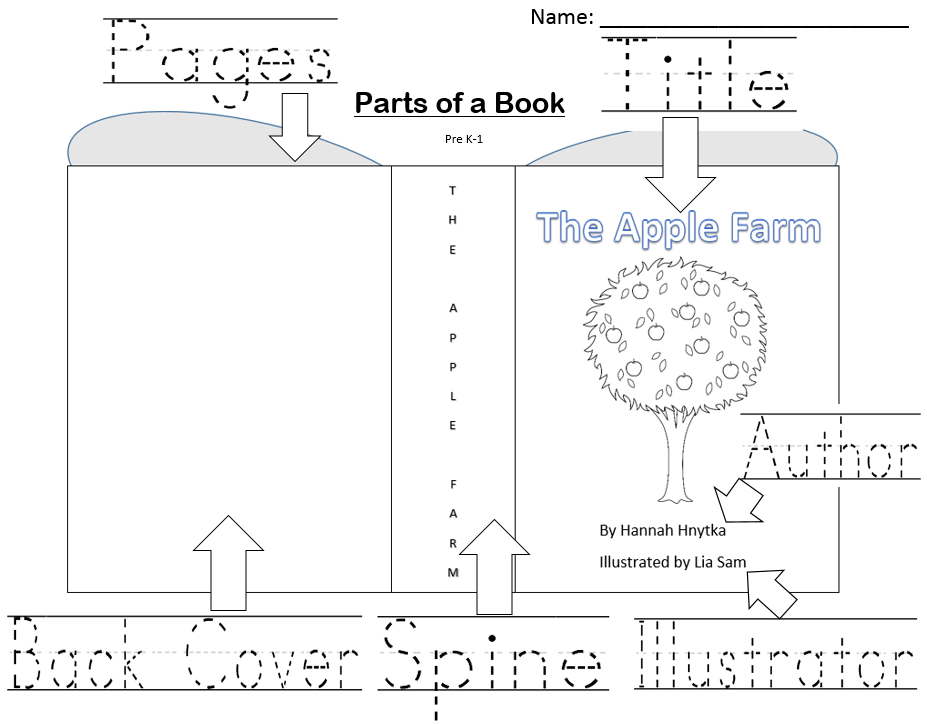 ac9e62415df937e0d3166968fb957b54 parts of a book coloring sheet and work sheet pre k 4th grade
