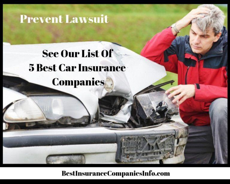 5 Best Car Insurance Companies Best Car Insurance Car Insurance