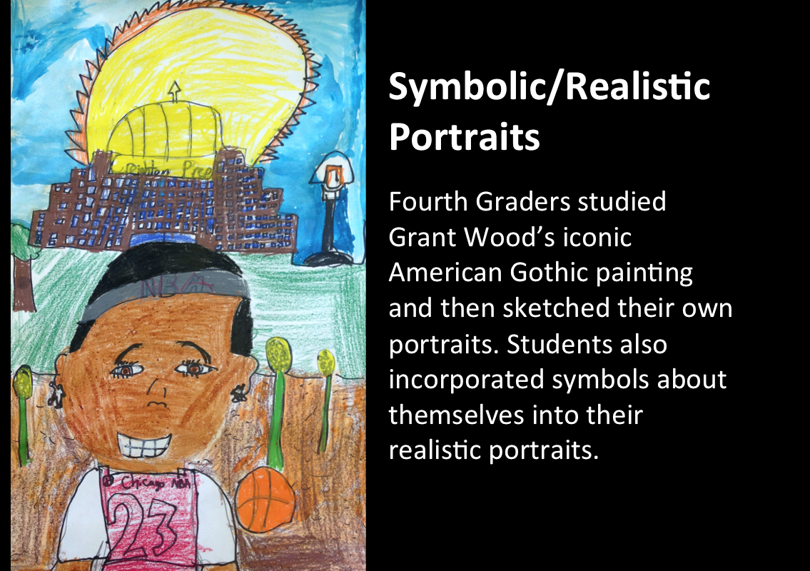 4 Portrait Assessment