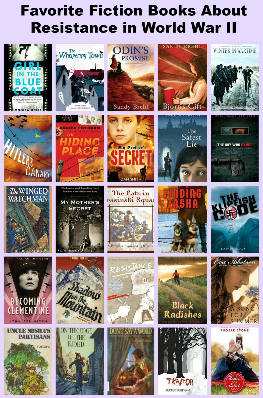 Some Favorite Books About Resistance Nonfiction And Fiction Ww