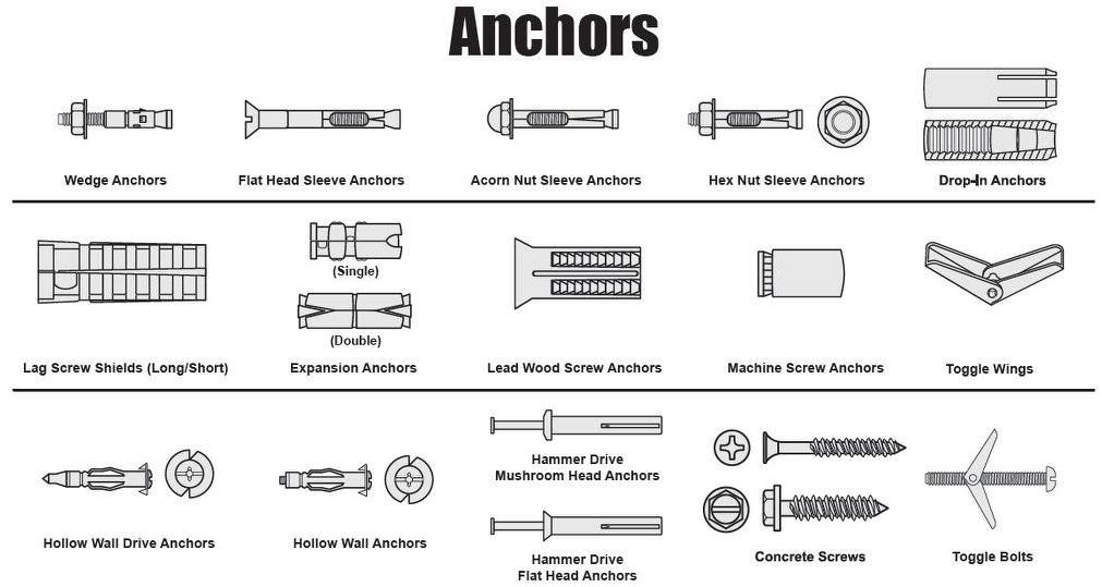 Pin By Chriz Nguyen On Handcraft Tools Types Of Anchors Hollow