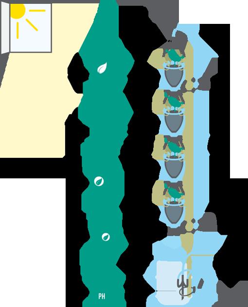 schematics for diy 3dponics vertical garden aqua hydroponicsschematics for diy 3dponics vertical garden