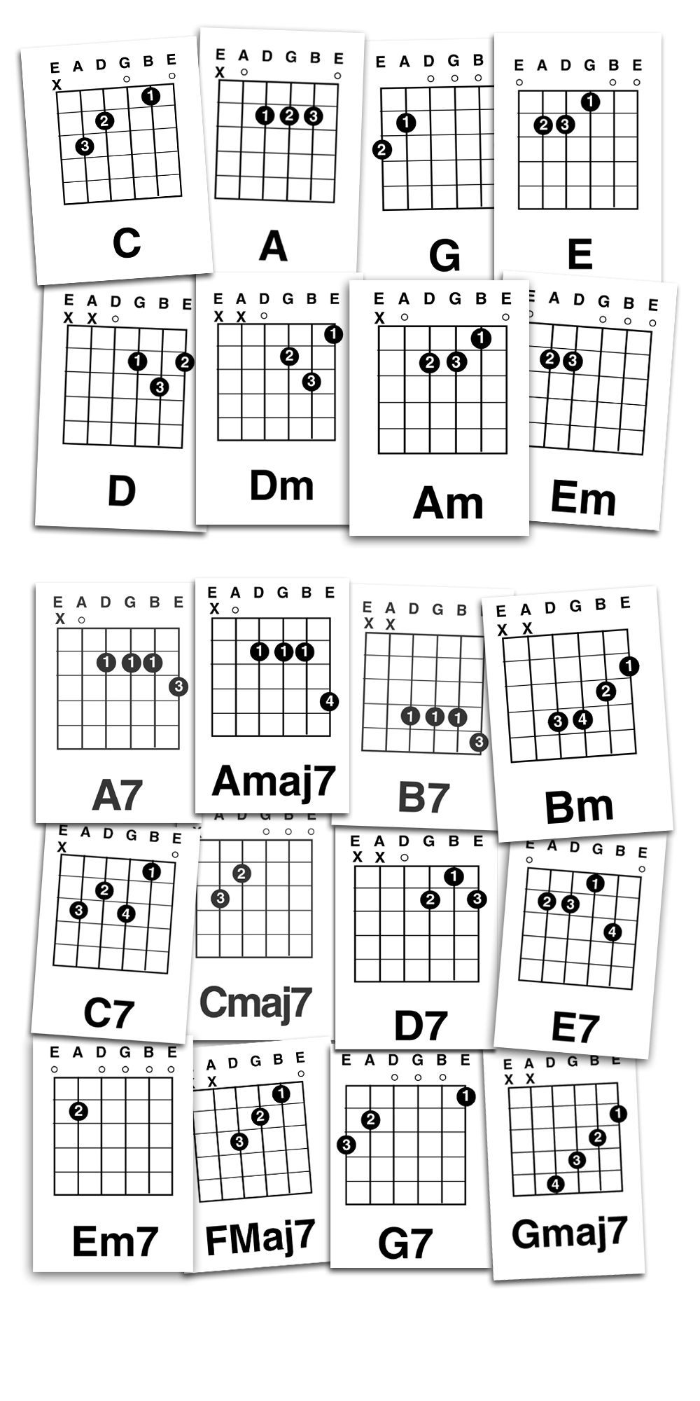 Back To Basics Guitar Chords Guitar Chord Charts Etc