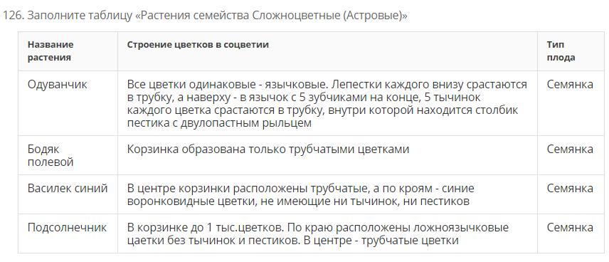 Упражнение 390 по русскому языку 7 класс львов львова