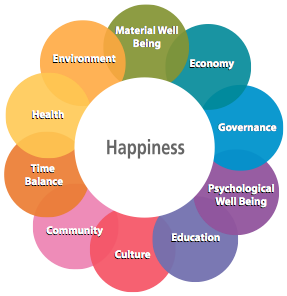 things that make you happy | 10 Things Science Says Will Make You ...