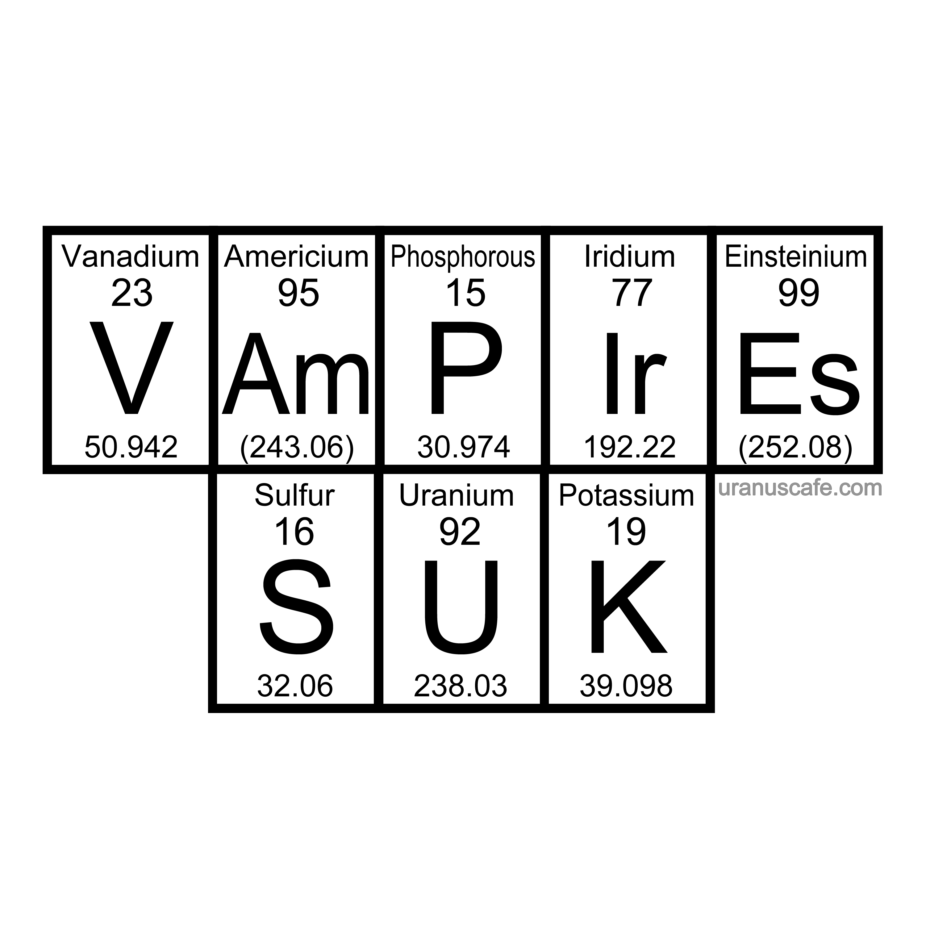 Uranuscafe vampires suk yes its from the periodic table of uranus cafe t shirts and gifts for geeks and nerds urtaz Images