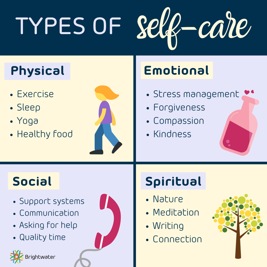 Types of selfcare in 2020 Self, Stress management, Emotions