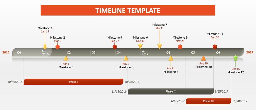 Timeline Template Template Lab Timeline