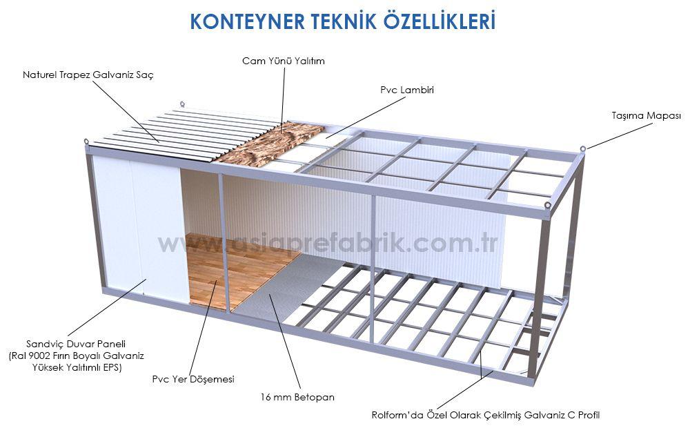 Konteyner Teknik Ozellikleri Konteyner Ev Konteynir Evler