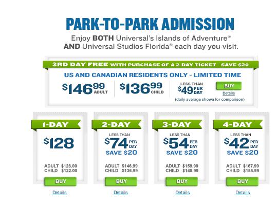 Park To Park Admission Universal Studios Florida Universal Islands Of Adventure Universal Orlando Resort
