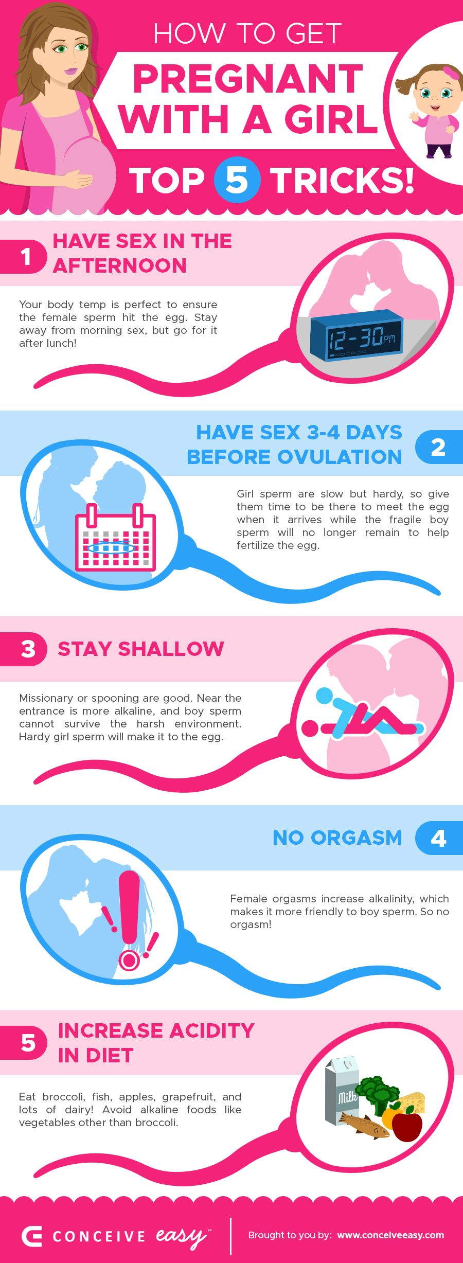 How to Conceive a Baby Girl: 5 Tips   Pregnant with a girl ...