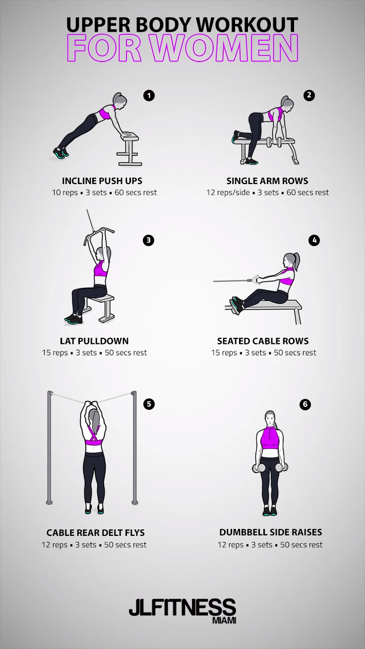 Upper Body Workout For Women. 6 exercises, 3 sets per each one. This workout should take you 30-40 m...