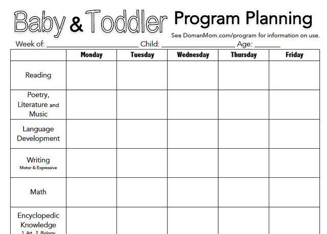 Baby toddler activity program planning sheet free for Program plan template for child care
