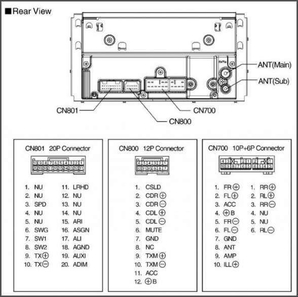 Panasonic Car Dvd Player Wiring Diagram And Panasonic Car Stereo Wiring Diagram