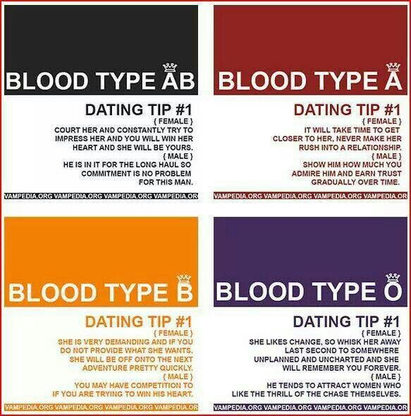 Blood type dating compatibility