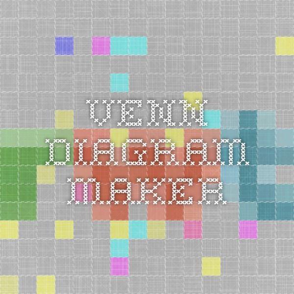 Venn diagram maker teaching pinterest venn diagrams and venn venn diagram maker ccuart Gallery