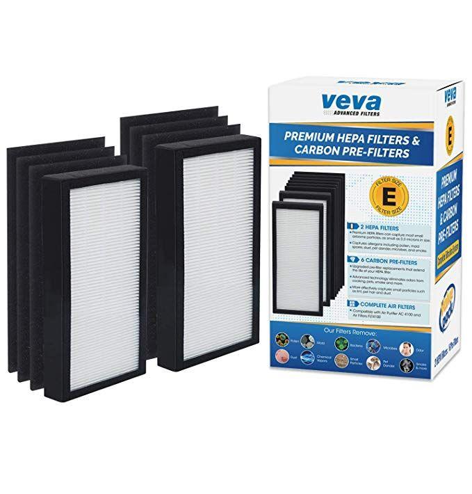 ghdonat.com Pack of 1 Fette Filter HEPA Filter and Pre-Filter ...