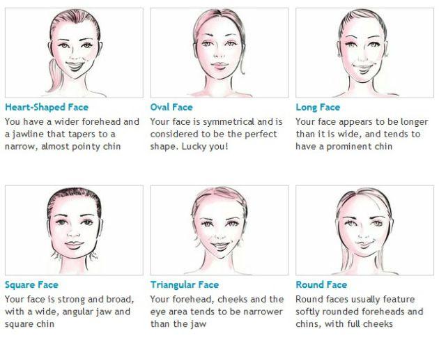 Face Shape Face Shapes Heart Face Shape Glasses For Your Face Shape