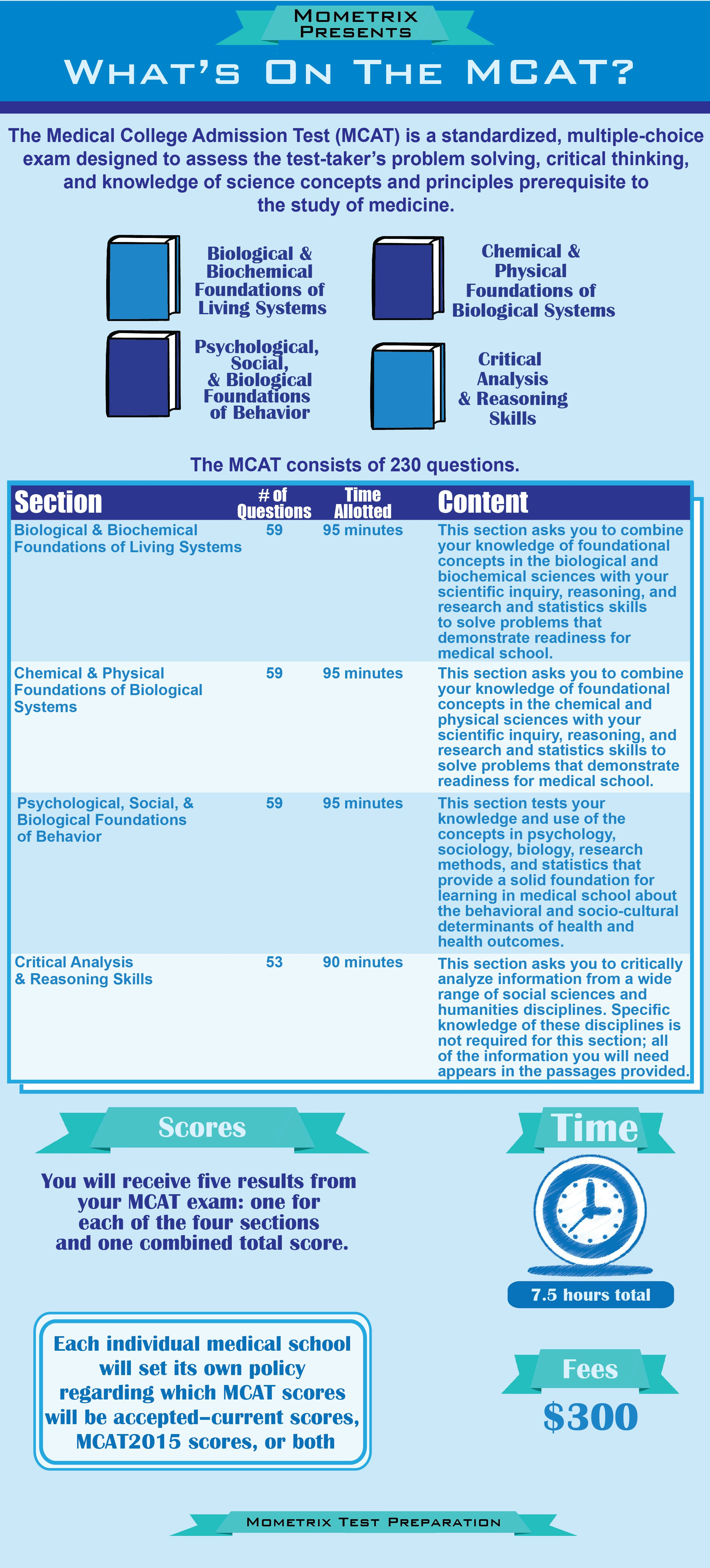 Wondering what is on the new MCAT exam The MCAT exam can be