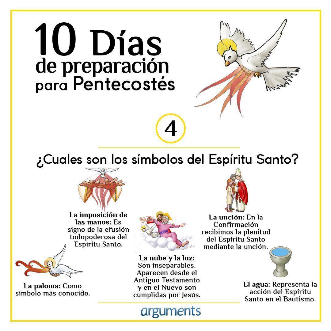 Pin About Espíritu Santo Santos Y Espiritus On Pentecostes