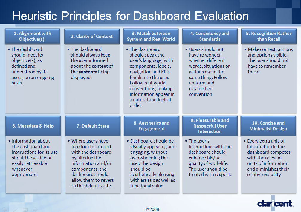 Heuristic Evaluation Example  Buscar Con Google  Craft Ideas