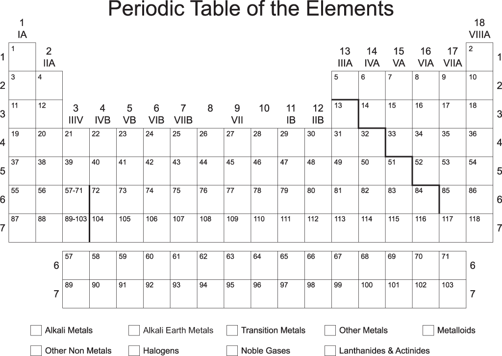Blank Printable Periodic Table Of Elements
