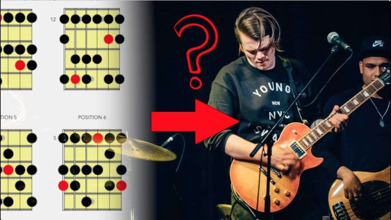 How to Turn Scales into Music Part I (With images