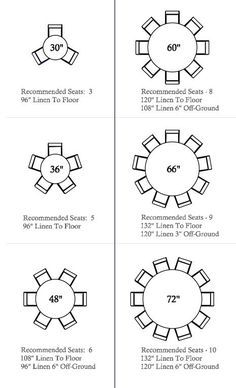 P Seating Guide For Diffe Size Round Dining Tables