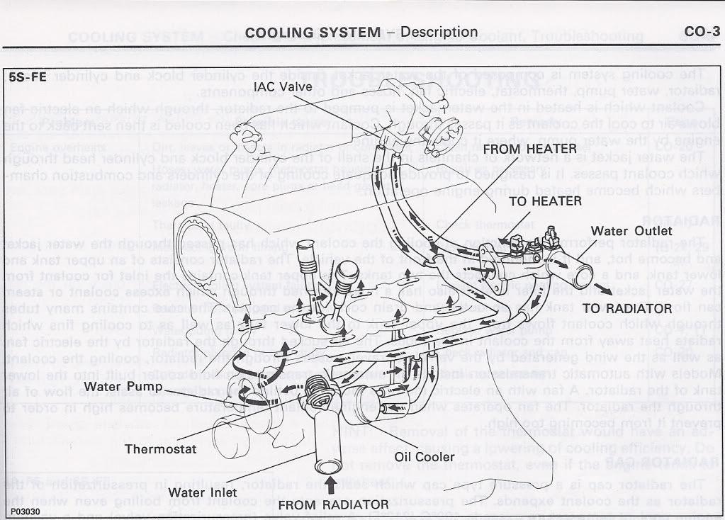 2005 toyota camry exploded engine diagram swengines engine 2000 Honda CR-V Engine Diagram 2000 toyota 4runner engine diagram