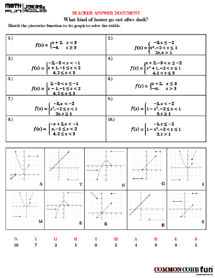 Piecewise Functions Worksheet From Common Core Fun On