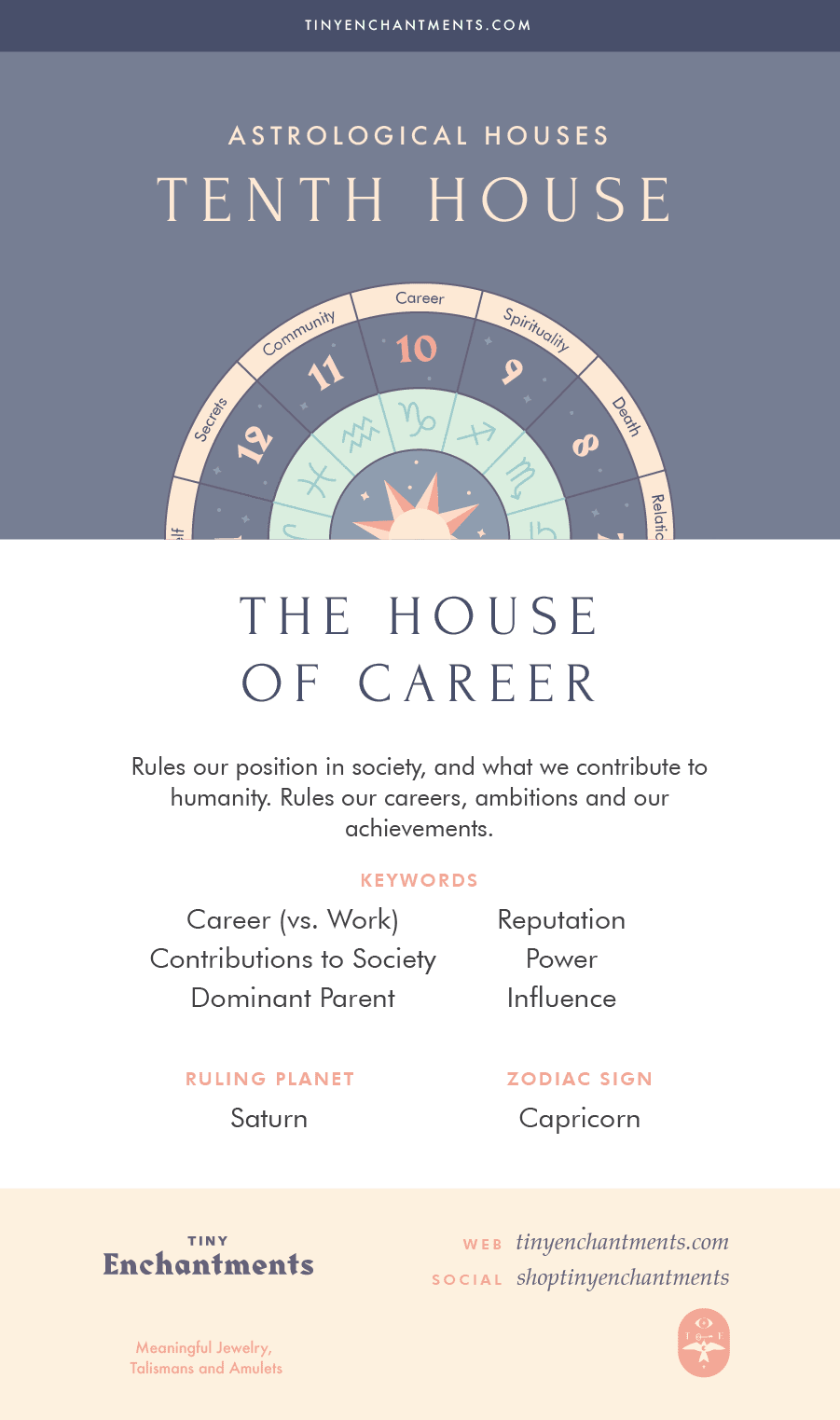 The Tenth House - The House of Career - 10th House in Astrology