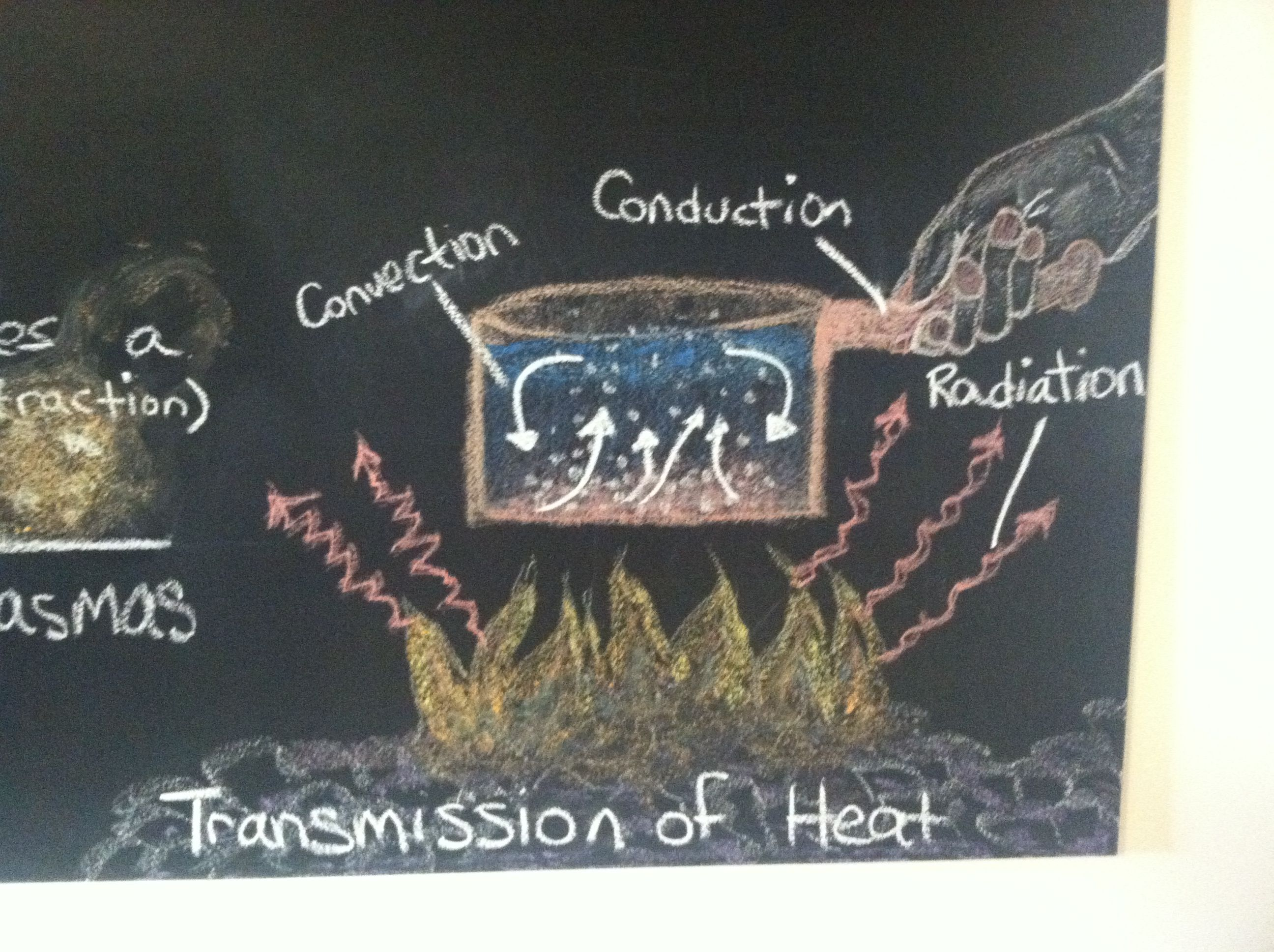 Transmission of heat 6th grade physics lesson day 2 waldorf transmission of heat 6th grade physics lesson day 2 waldorf homeschool chalk board sciox Image collections