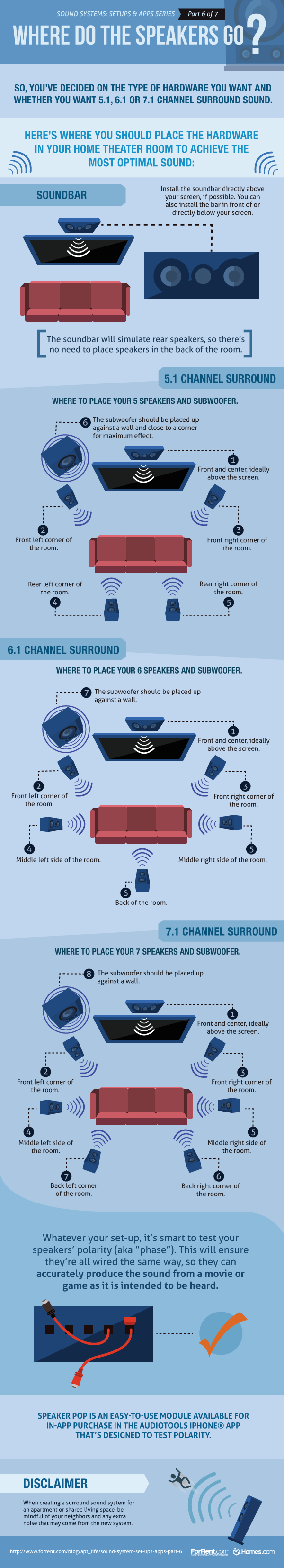 Sound System Set Ups & Apps - Part 6 | Home Audio | Pinterest ...