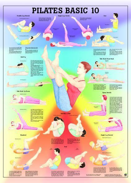Pilates Basic 10 Laminated Fitness Poster #yoga&pilates Visit activelosses.com for more info and to check out some sales on fitness gear! #pilates