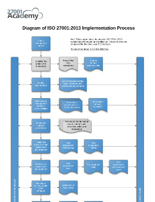Pin by Anthony Bill on Documents | Diagram, Pdf, Free