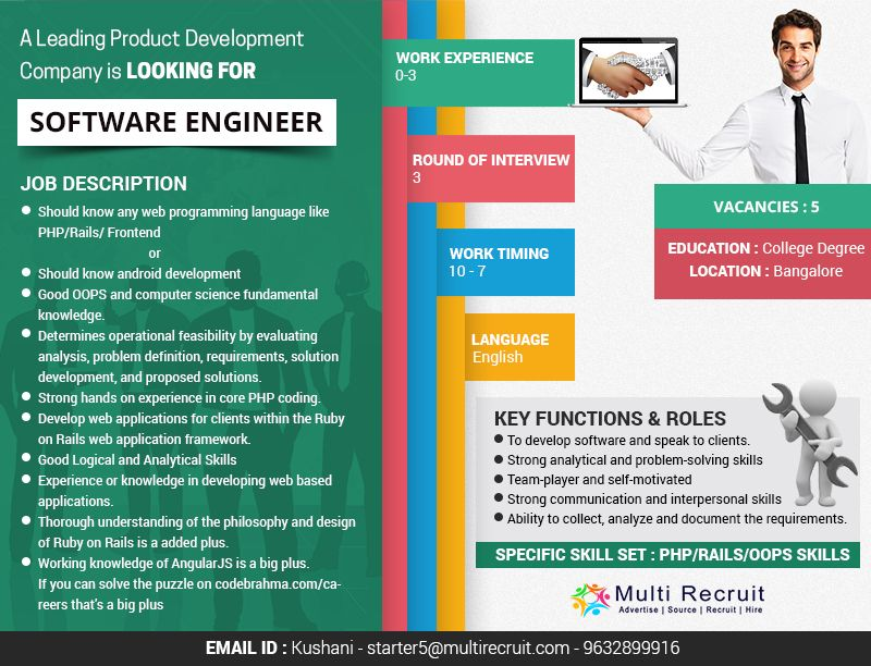 A Leading Product Development Company is Looking for