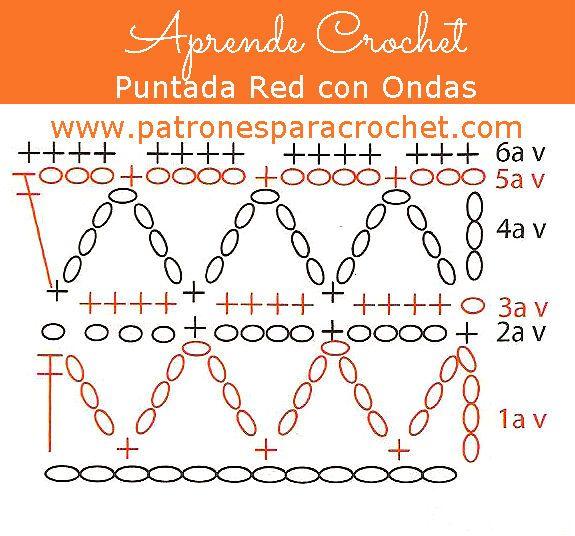 patron-punto-red-con-ondas-crochet.jpg (575×536) | crochet ...
